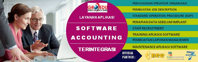 Banner Software Terintegrasi